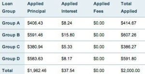 Making My Final Student Loan Payment: Student Loan Groups