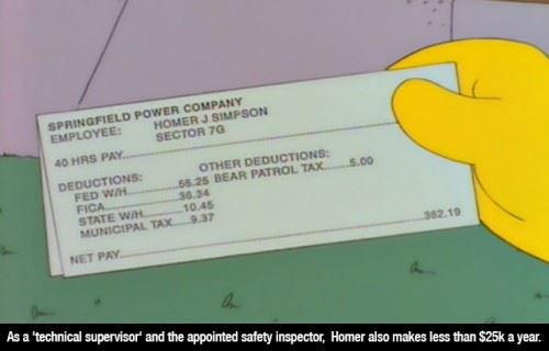 Homer Simpson Paycheck