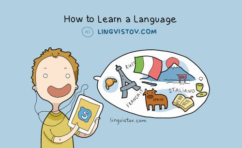 Learn Language Lingvistov