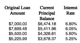 Making My Final Student Loan Payment: Loan Statement Details