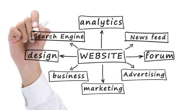 Marketing Campaign Website
