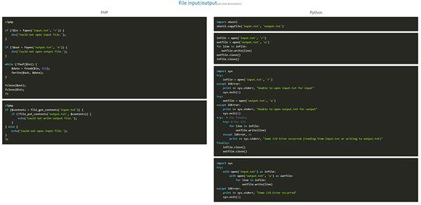 PHP Python Comparison